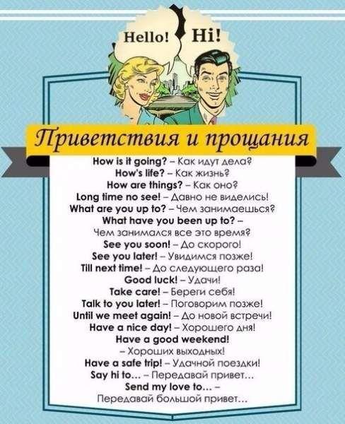100 Корисних фраз для розмовної англійської.