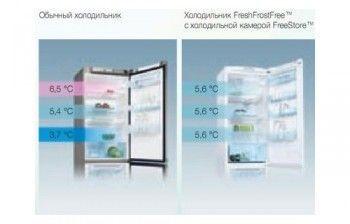 FreeStore від Electrolux робить кожен дюйм холодильника оптимальним для зберігання свіжих продуктів