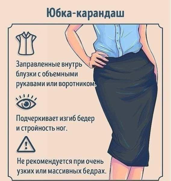 Як носити і з чим поєднувати різні види спідниць.