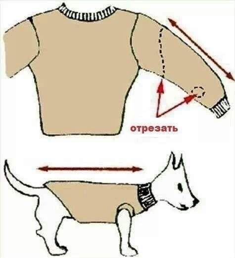 Не поспішайте викидати старий светр