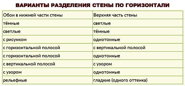 таблиця на допомогу по комбінуванню шпалер