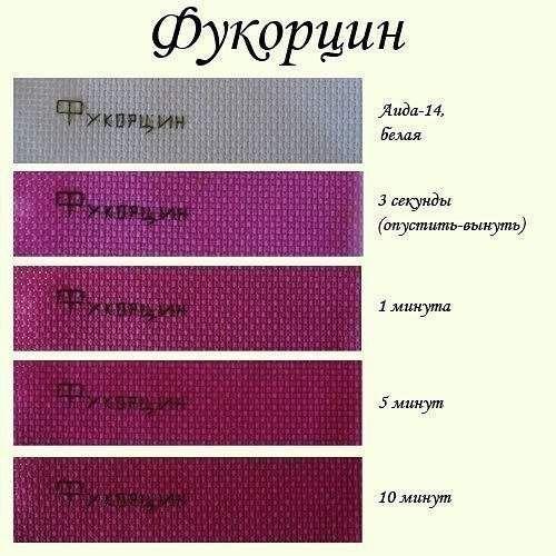 Природні барвники для фарбування тканини