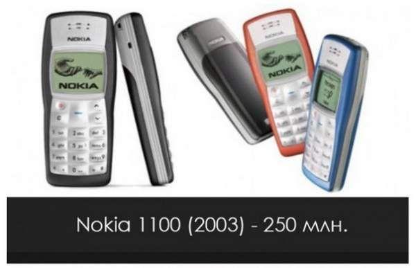 Найпопулярніші мобільні телефони за всі часи