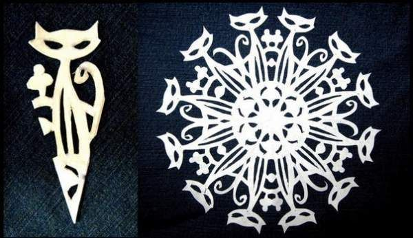 Схеми сніжинок